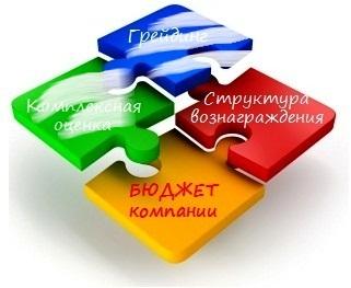 MotivFot.jpg (29 Кб.)