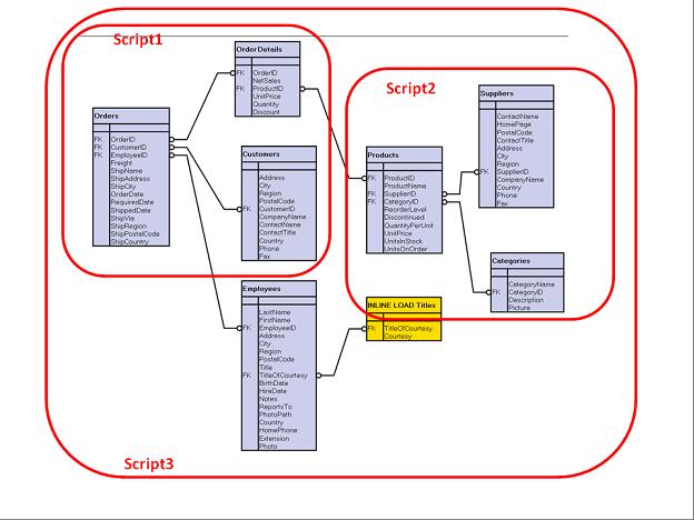базы данных вашей схемы в